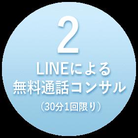 LINEによる無料通話コンサル